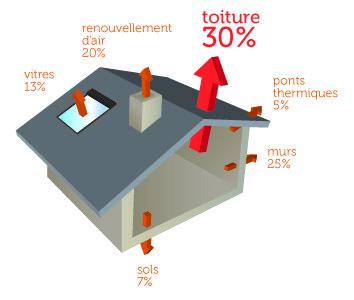 habitat isolation villages d 39 yvelines en transition. Black Bedroom Furniture Sets. Home Design Ideas